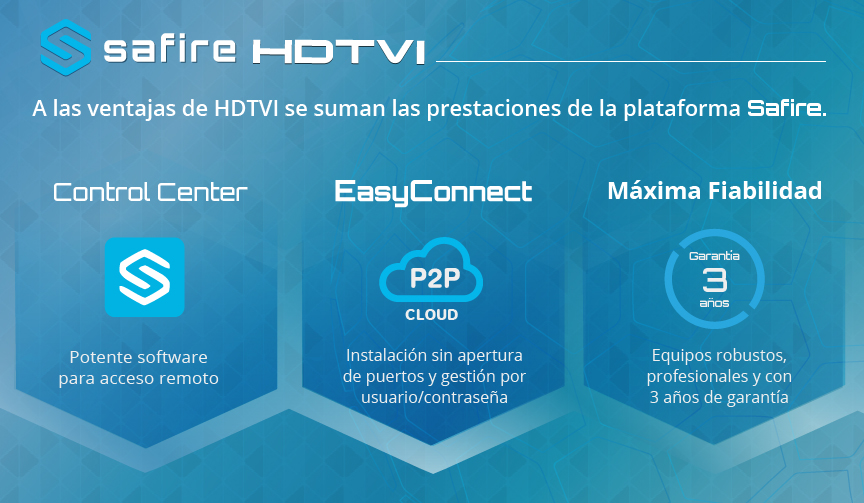 ventajas SAFIRE HDTVI