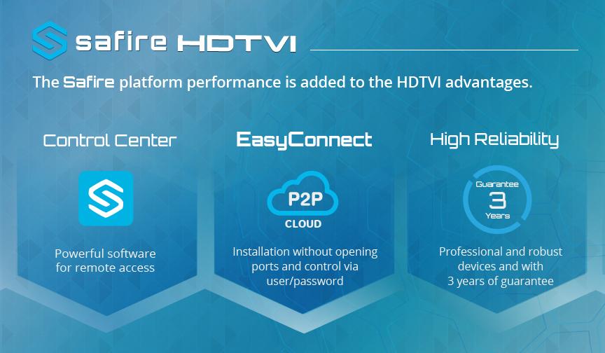 HDTVI, new reference standard of analogic HD