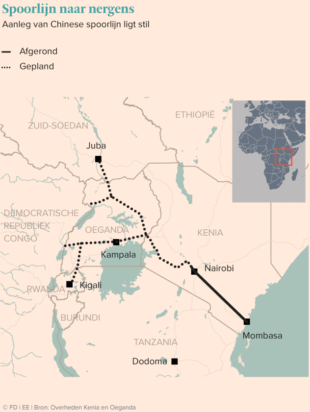 aansluiting Kenia Oeganda Tanzania