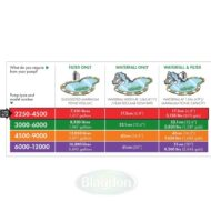 Blagdon Amphibious IQ Energy Saving Pond Pump2
