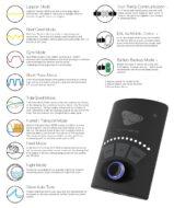 Eco Smart Modes1