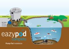 Ea Eazypodcomp Install