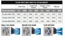 Flow Rates 1453969507