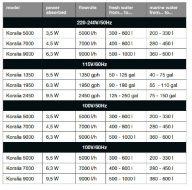 Koralia Table 1453969509 1453995401