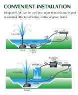 Blagdon MiniPond UVC 4500- 5 Watt