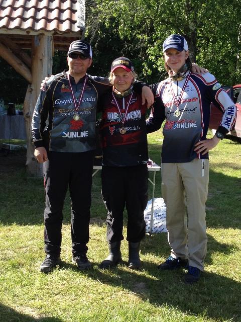 Рыболовный отчет Денис Вихров Чемпионат Латвии по ловле рыбы спиннингом с берега