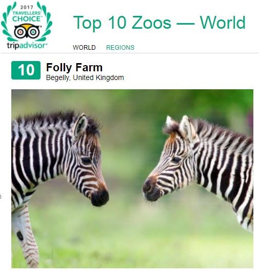 Top ten zoo imge