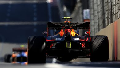 Azerbaijan Grand Prix Red Bull
