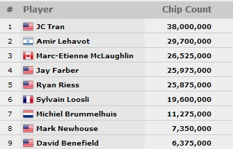 chip_count.jpg