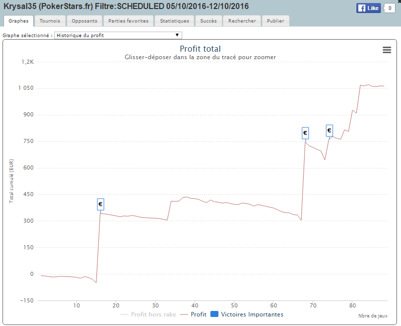 Graph05.10-12.10.PNG