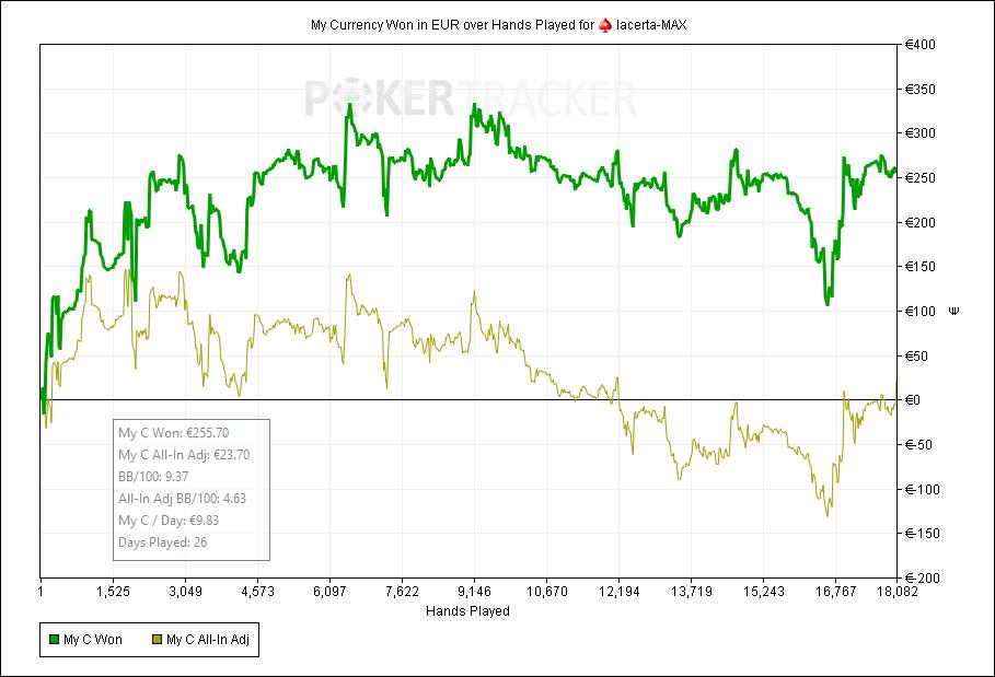 bilanseptembre2016_graph.png