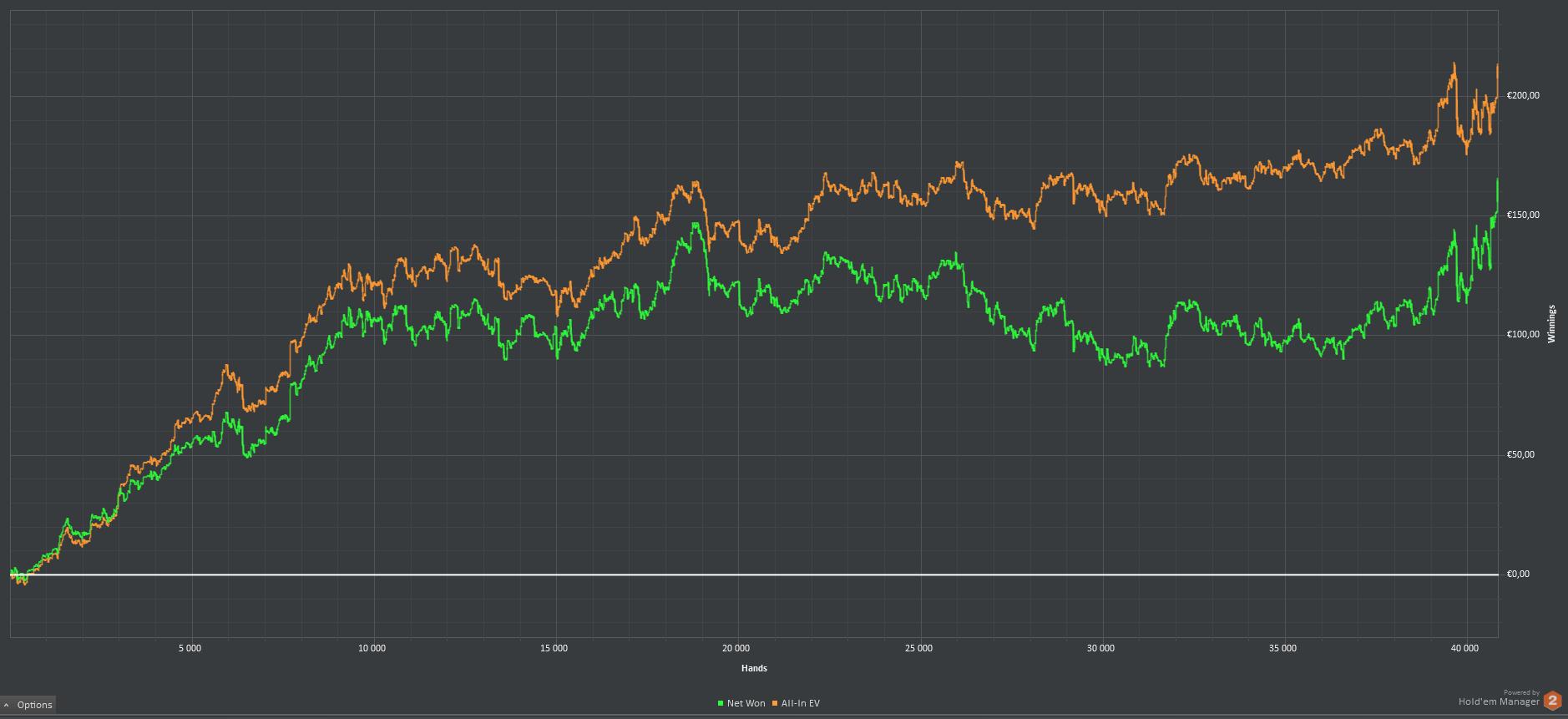 Graphe_2014-08-30.PNG