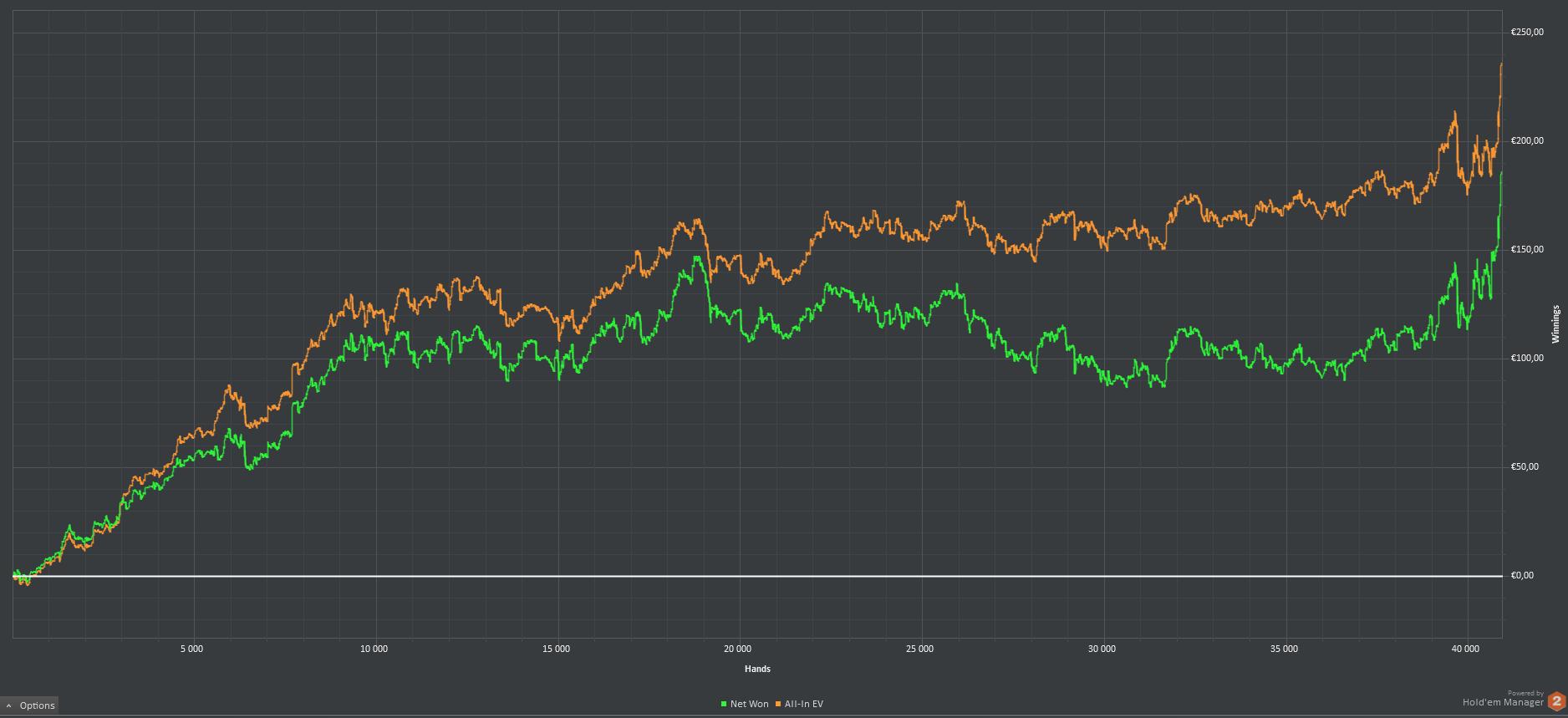 Graphe_2014-08-31.PNG