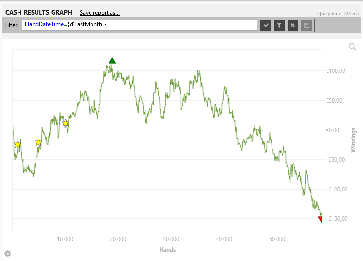 bilanfvrier17_graph.png