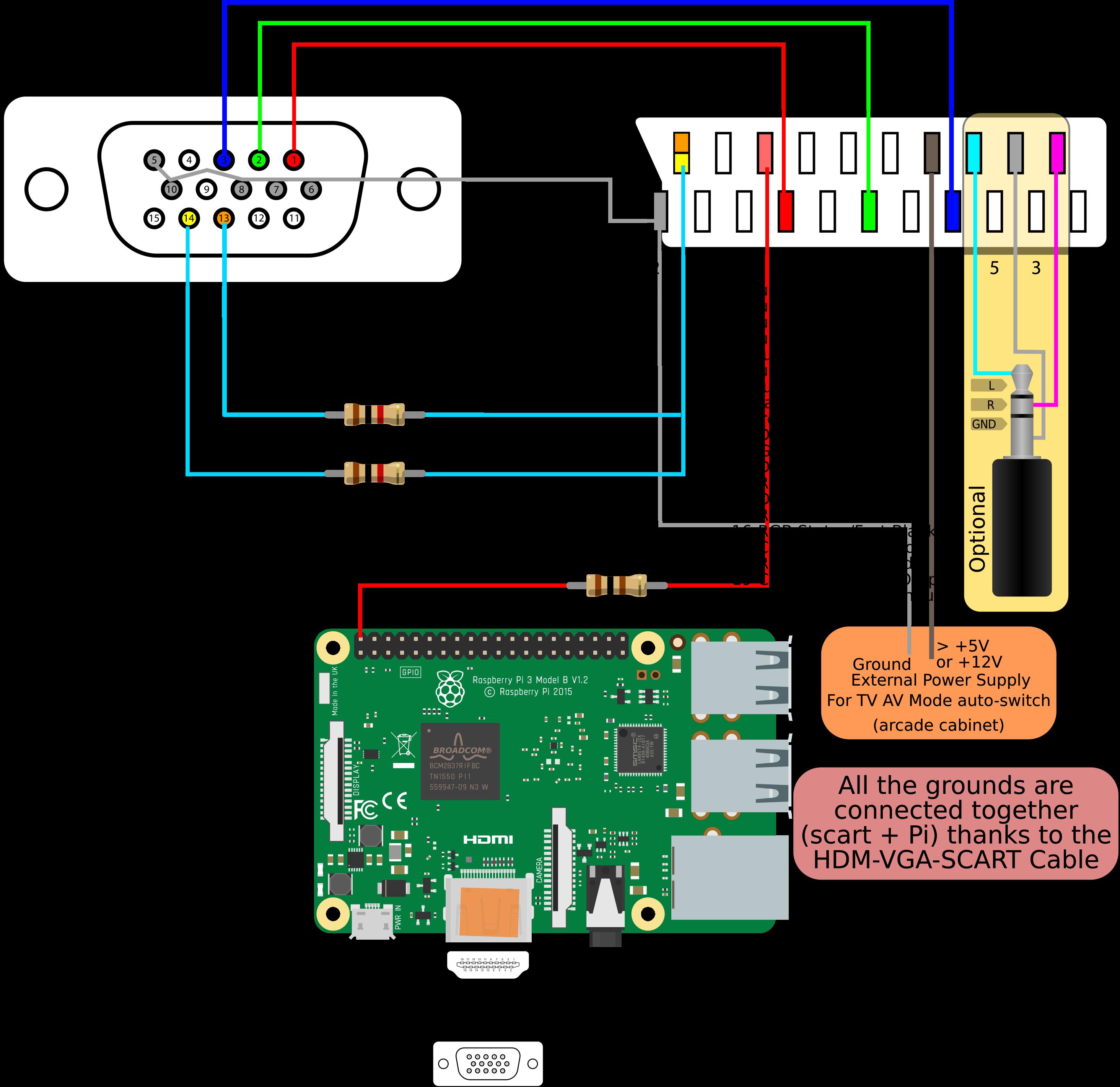 0_1555398316608_vga-scart-wiring.png