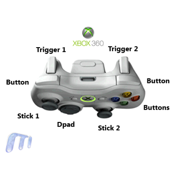 recalbox 18/07/13 pc x64 gamepad 360 configure | Recalbox Forum