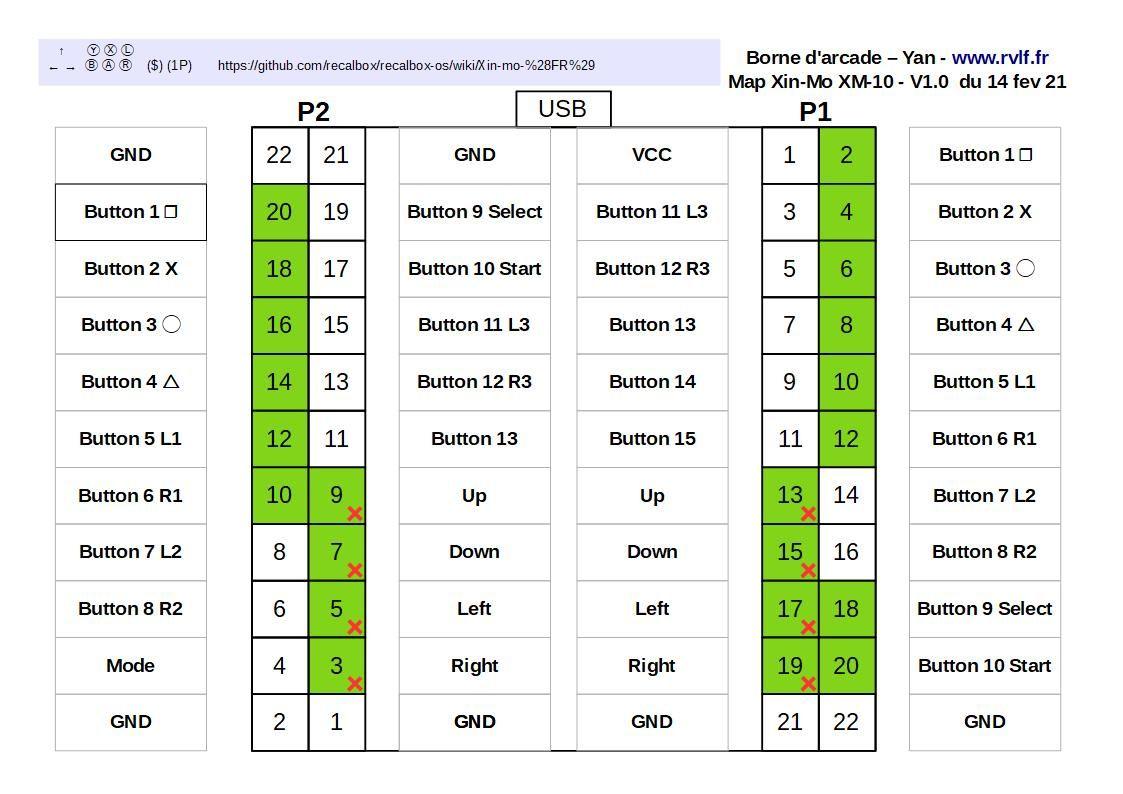 mapping-xin-mo-recalbox_v1-2021.jpg