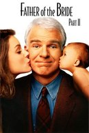 Poster of Father of the Bride Part II