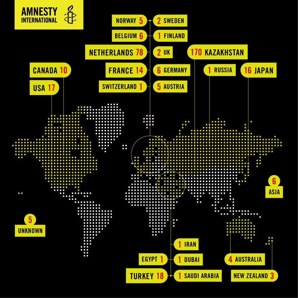 Kartta haastatelluista uiguureista