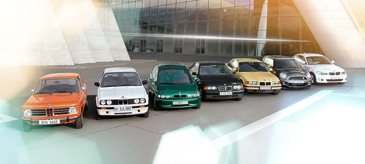 BMW_historiikki