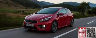 Kia ja Mazda ykkösiä Auto Bildin laatututkimuksissa