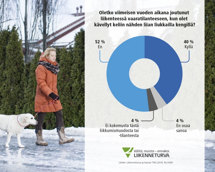 Nainen kävelee koiran kanssa. Infografiikka Liikenneturvan tilastot 2018.