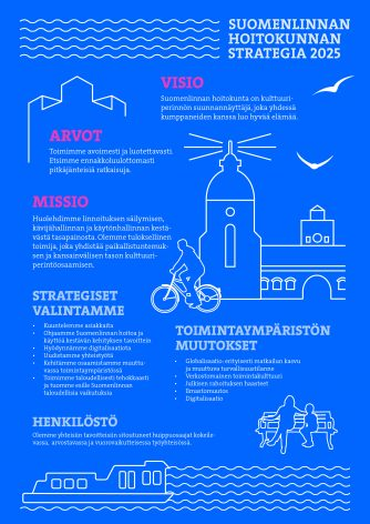 Suomenlinnan hoitokunnan strategia 2025