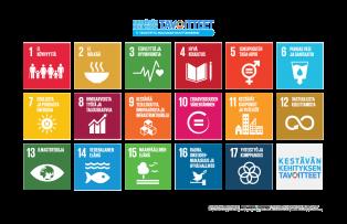 Graafissa on kuvakkeina YK.n 17 kestävän kehityksen tavoittetta.