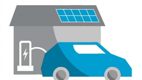 Kiinnostaako aurinkosähköjärjestelmä, mietitkö sähköauton latauspisteen hankkimista? – Meiltä hyödylliset alkukartoitukset ilman maksua
