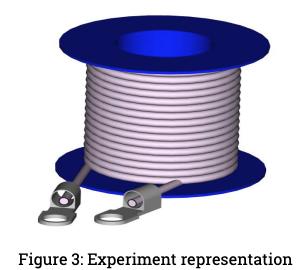 Coil Former Experiment Representation