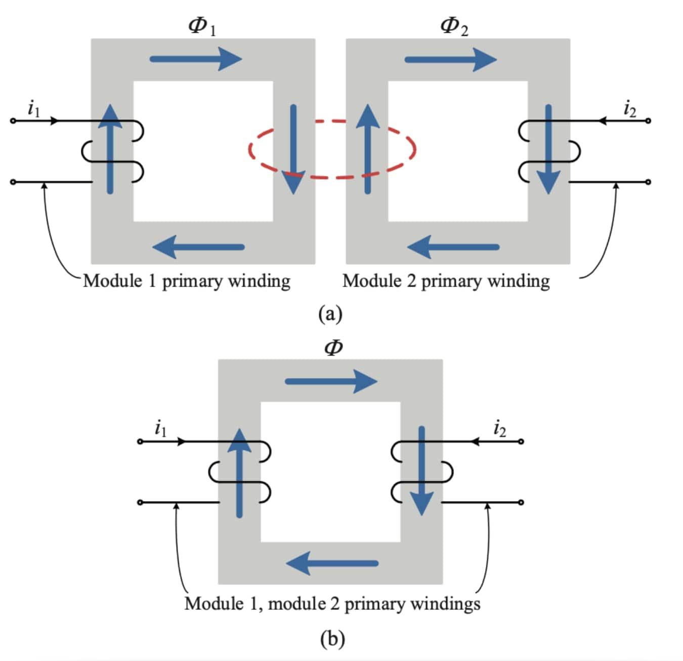 Module 1 & 2 Primary Windings