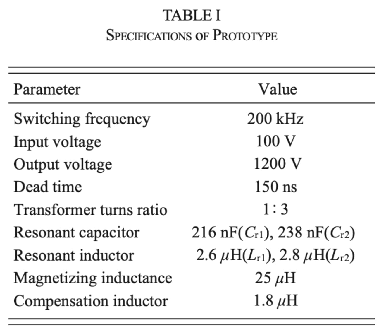 Table of propotype specifications