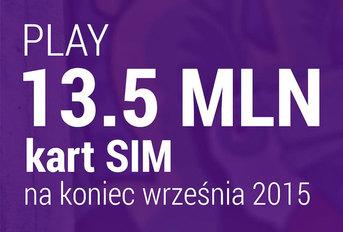 Play - wyniki w III kw. 2015 r.