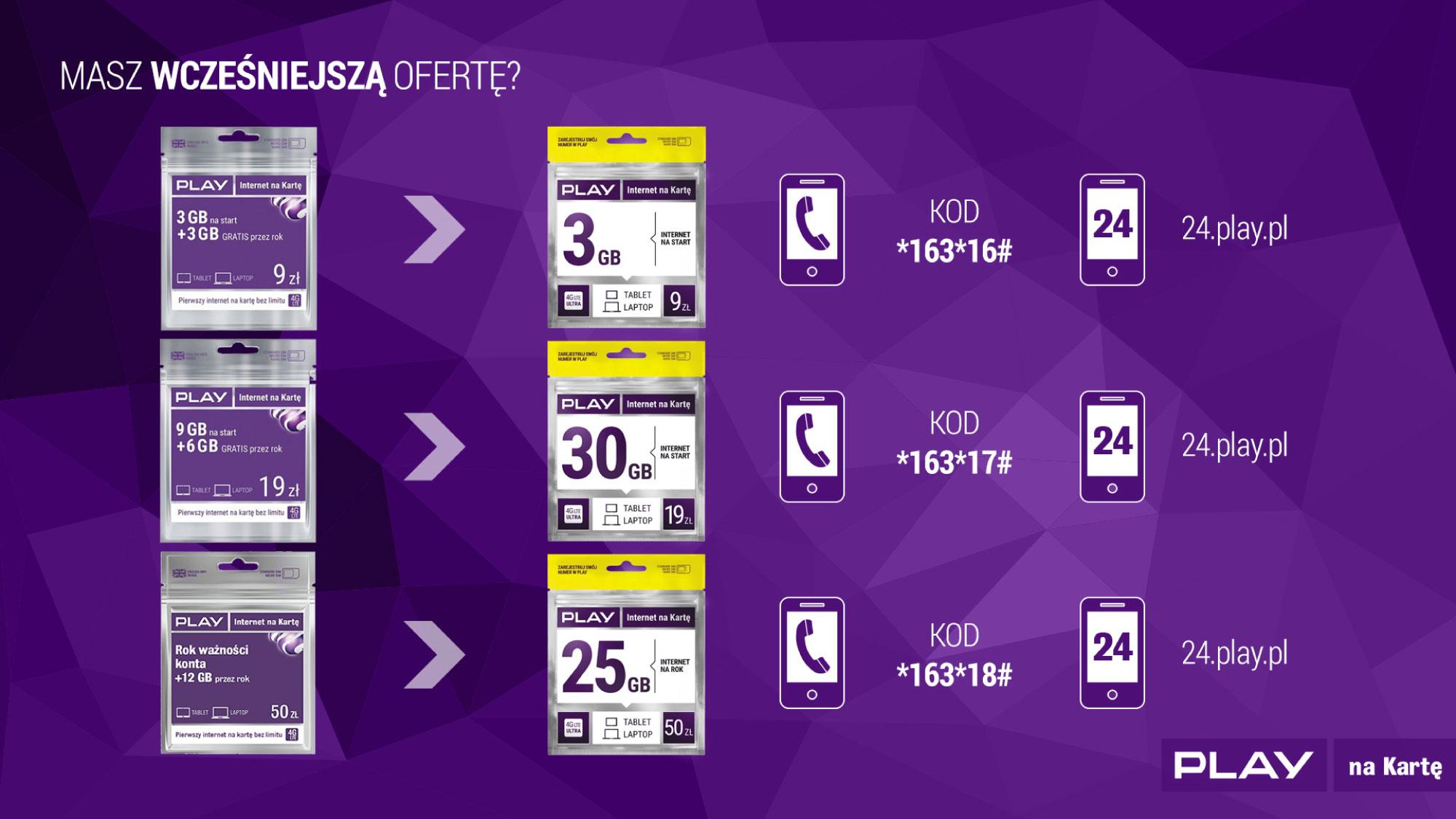 internet na karte Play Interna kartę   nowa oferta i nowe startery