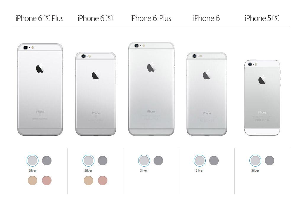 iphone 5se parametry
