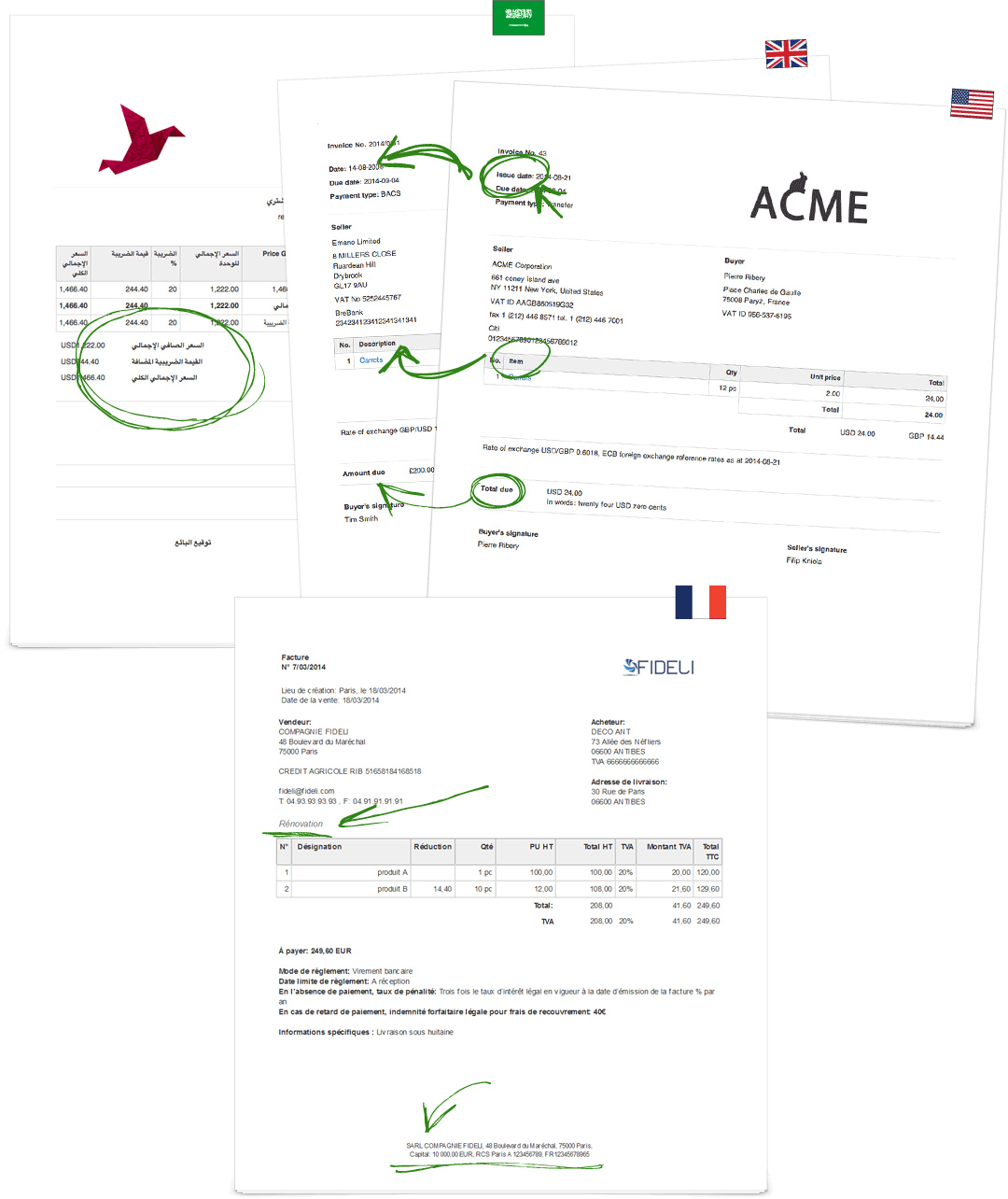 international invoice