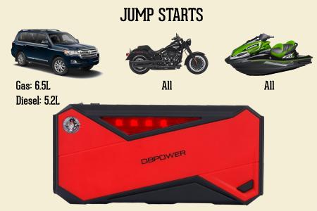 jump a flat battery