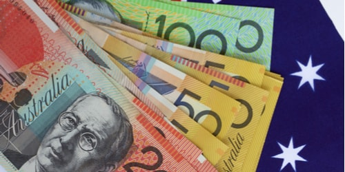 When is the Best Time to Invest in Aussie Dollar (AUD)?