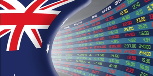 Australian Shares Have Underperformance Compared to other Global Markets