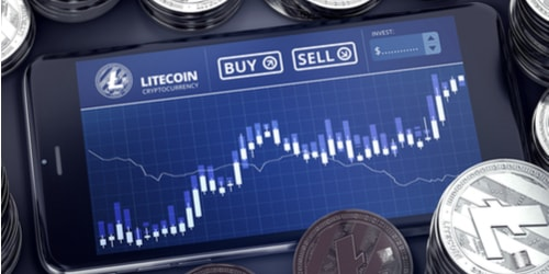 What Determines Litecoin Price