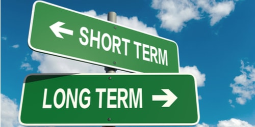 What are the Advantages and Disadvantages of Short Term Investments?