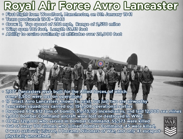 Royal Air Force Avro Lancaster