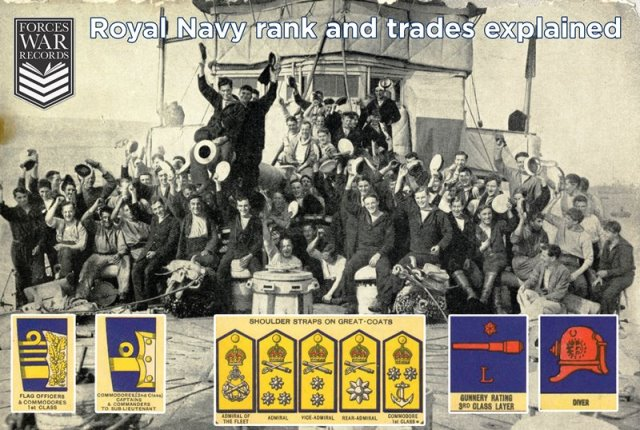 What Are The Royal Navy Ranks And Naval Trades