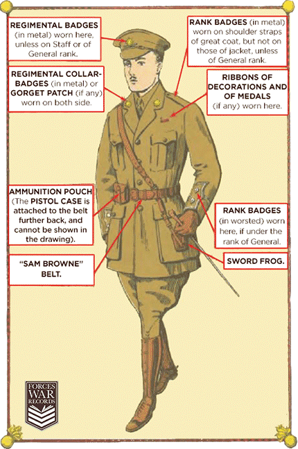 How Pictures Can Help With Your Military Genealogy Research