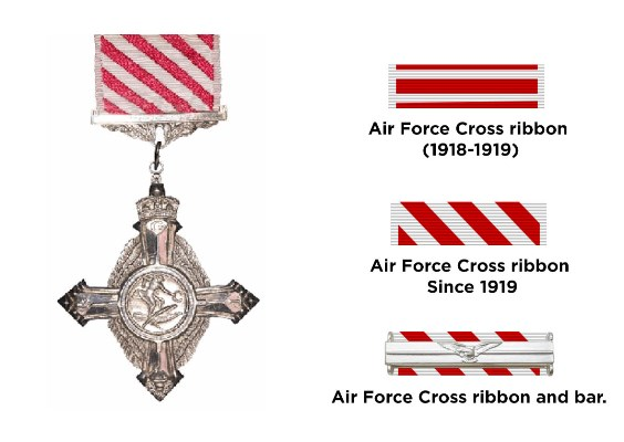 Air Force Cross (AFC) Medal