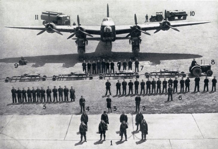 RAF Bomber personnel Crew -  Meterological-officer, WAAF-Parachute-packer, Flying-control-officer, maintenance ground-crew, Armourers, bomb-train-driver, starter-battery, Oil-truck & petrol-lorry