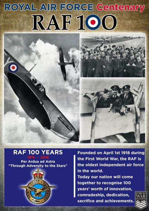 A centenary of the RAF