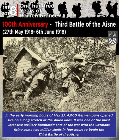 Third battle of Aisne