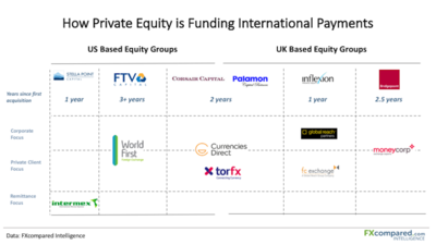 Private Equity Meets Venture Capital