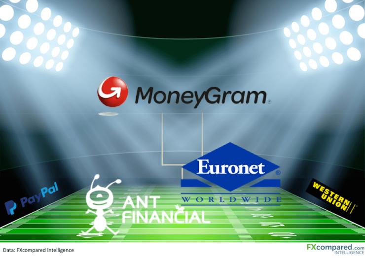 moneygram ant finacial infographic